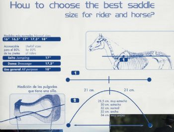 SADDLE FITTING & SIZING GUIDE
